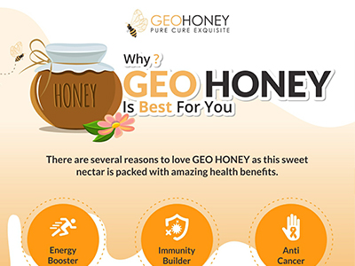 Why Geohoney is best for you