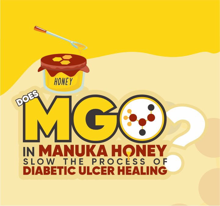 Does MGO In Manuka Honey Slow The Process Of Diabetic Ulcer Healing?