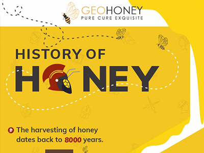 History of Honey