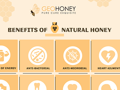 Benefits of Natural Honey