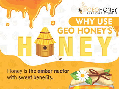 Why Use Geo Honey Raw Honey