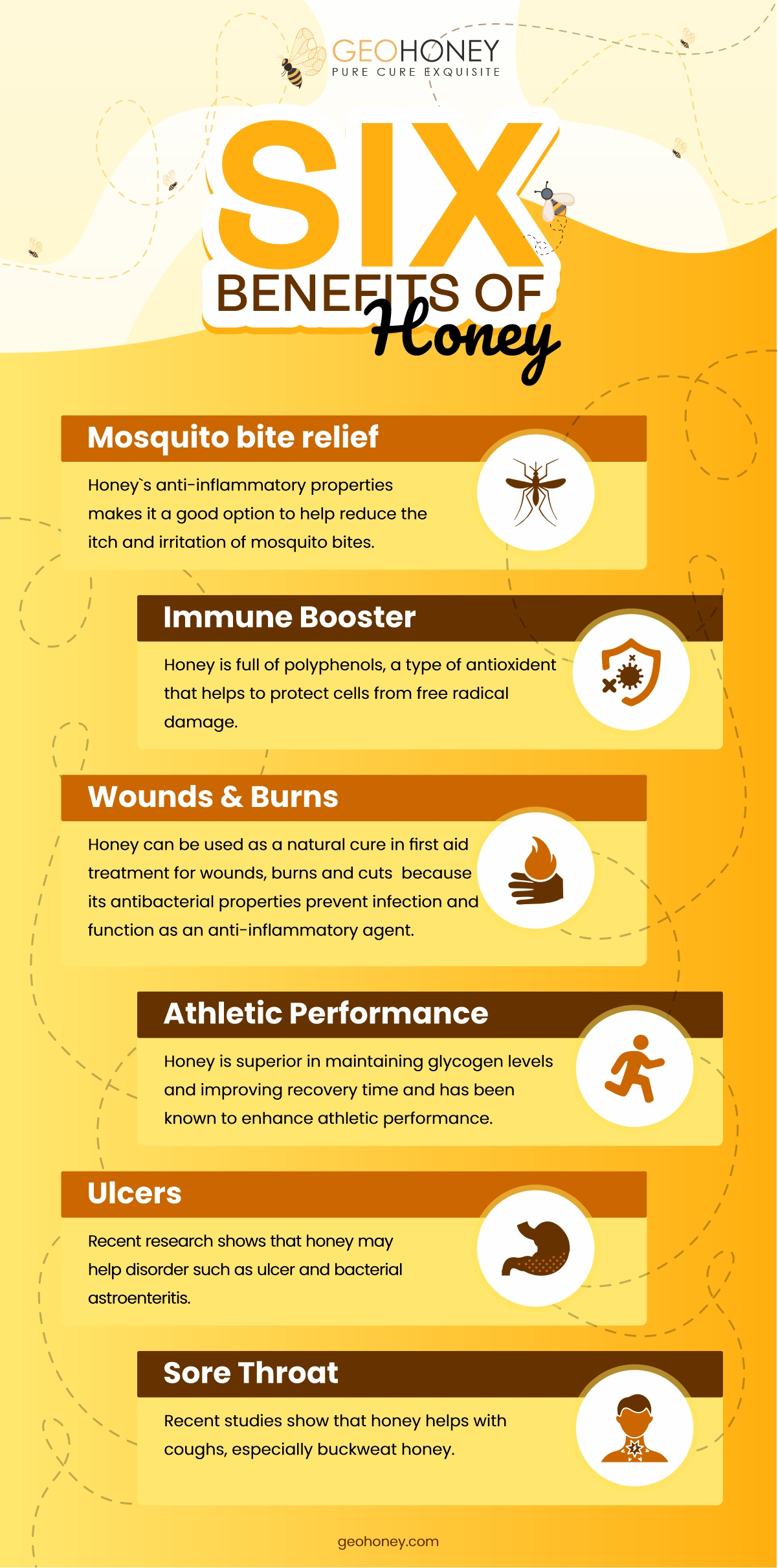 6 honey benefits-Geohoney