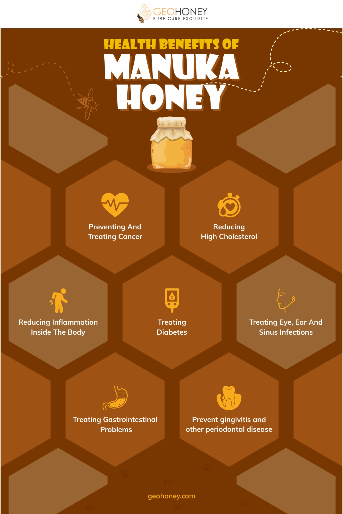 Manuka honey Benefits - GeoHoney