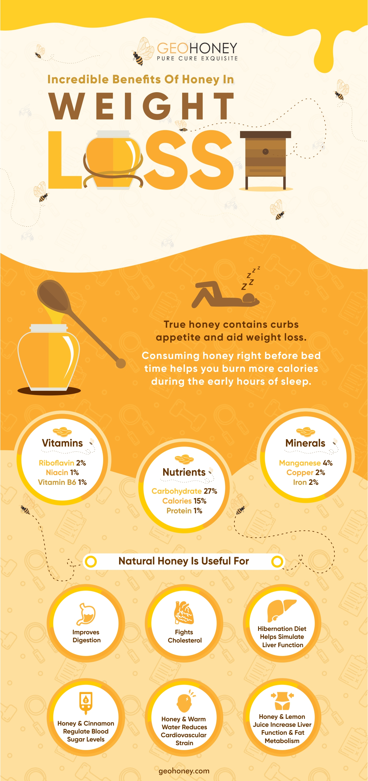 honey for weight loss - Geohoney