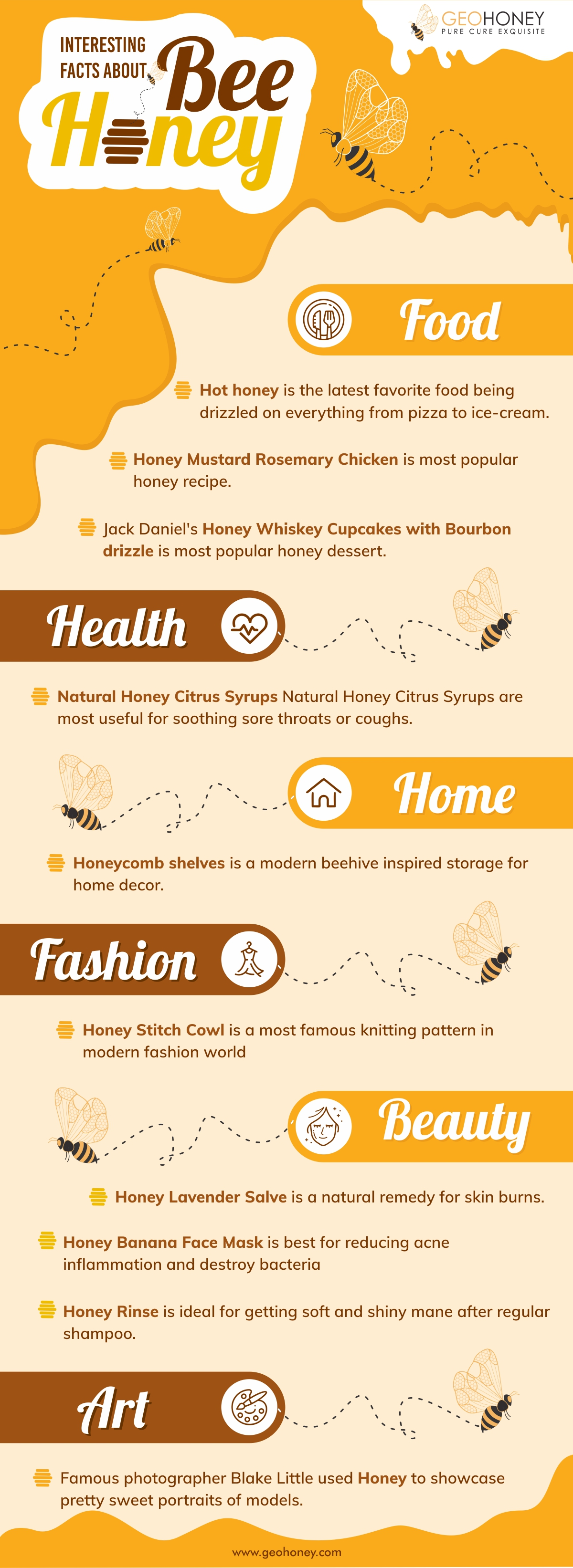 Interesting Facts - bee honey