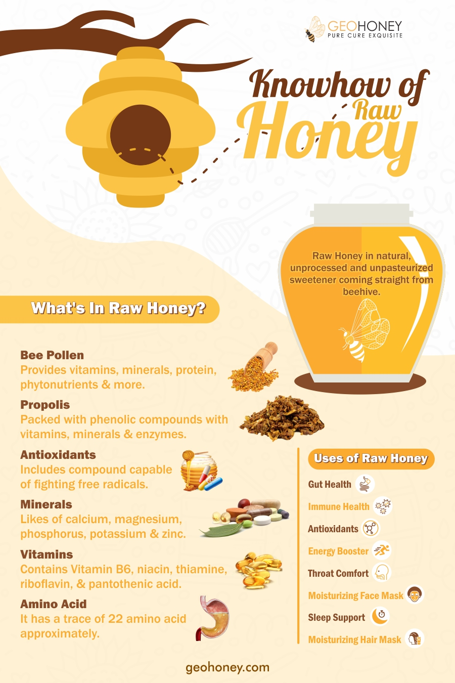 Raw honey - Goehoney