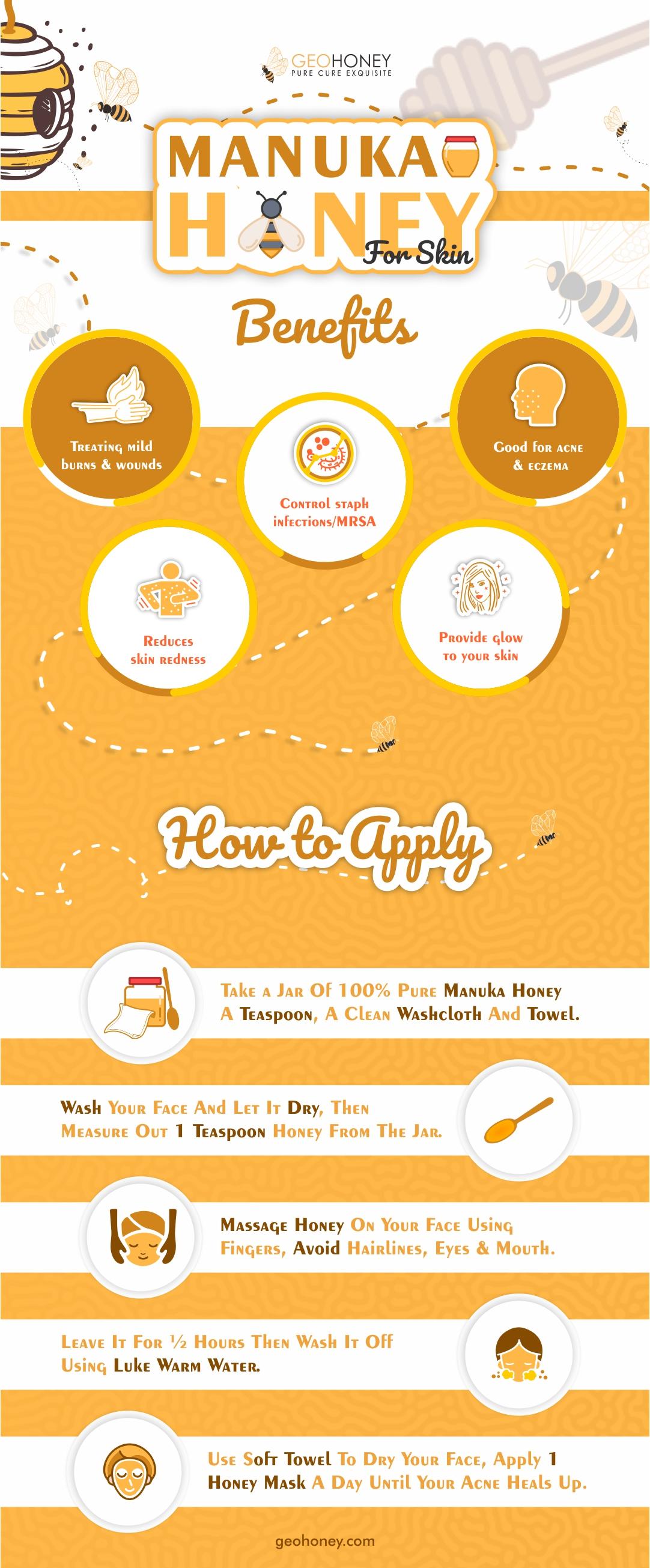 Manuka honey for skin - Geohoney