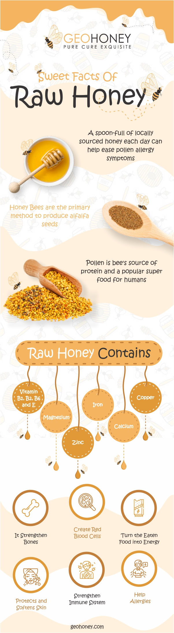 Sweet Facts - Raw honey