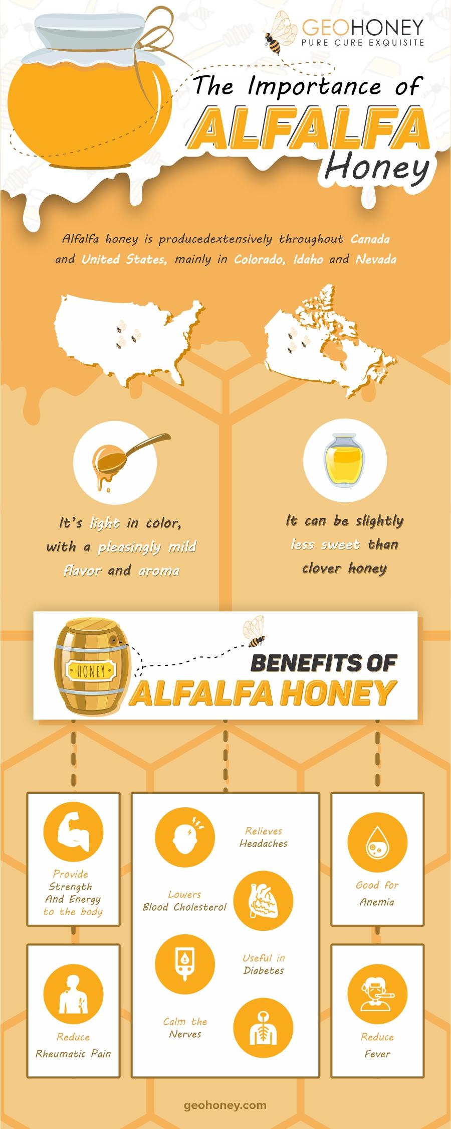 Alfalfa Honey - Geohoney