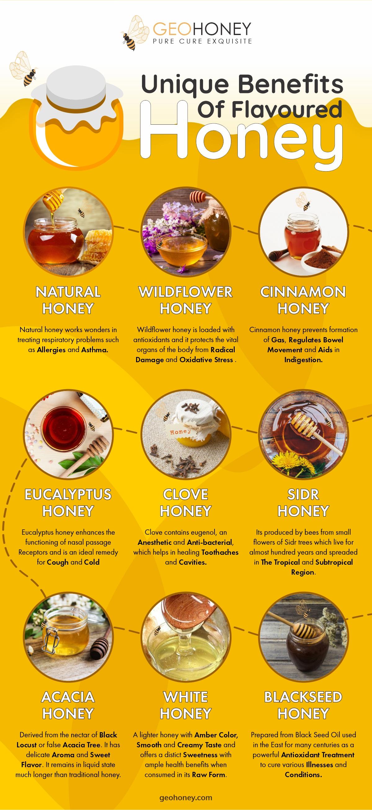 Flavoured Honey - Geohoney