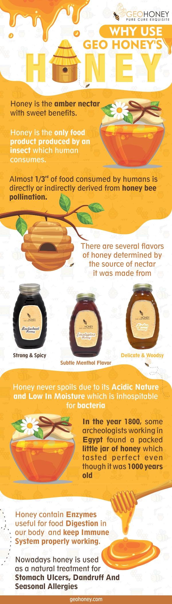 Geohoney's Raw honey