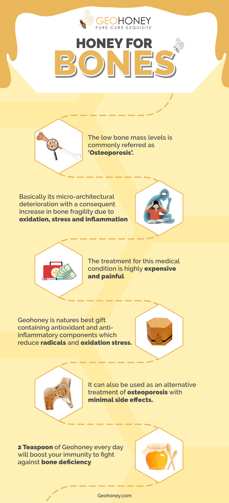 Honey for bones infographic