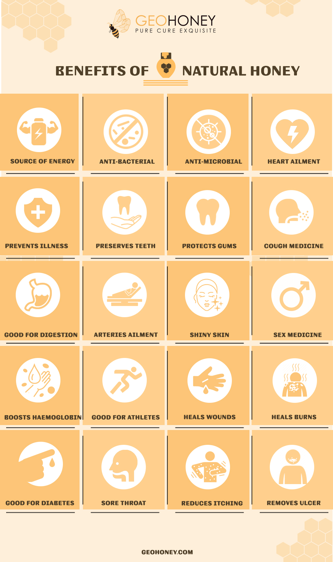 Natural honey benefits