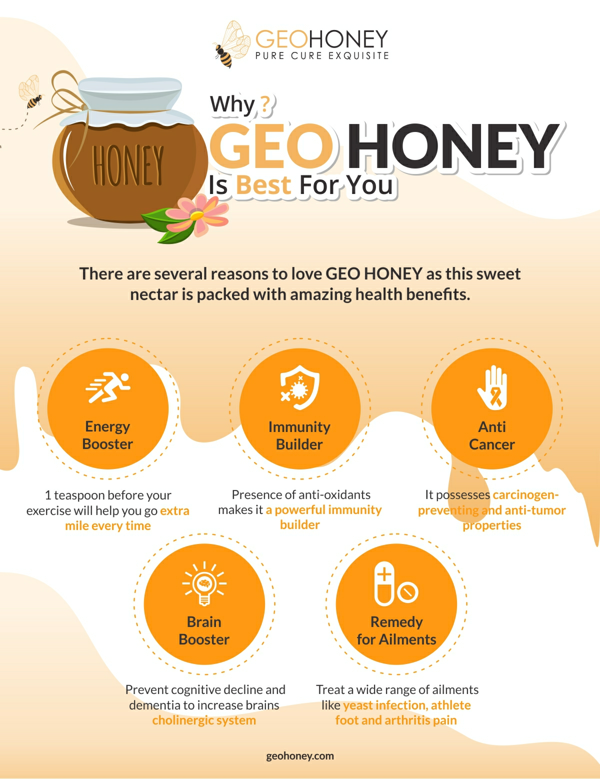 Geohoney is best for you